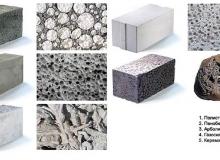 Несколько видов вспененных бетонов